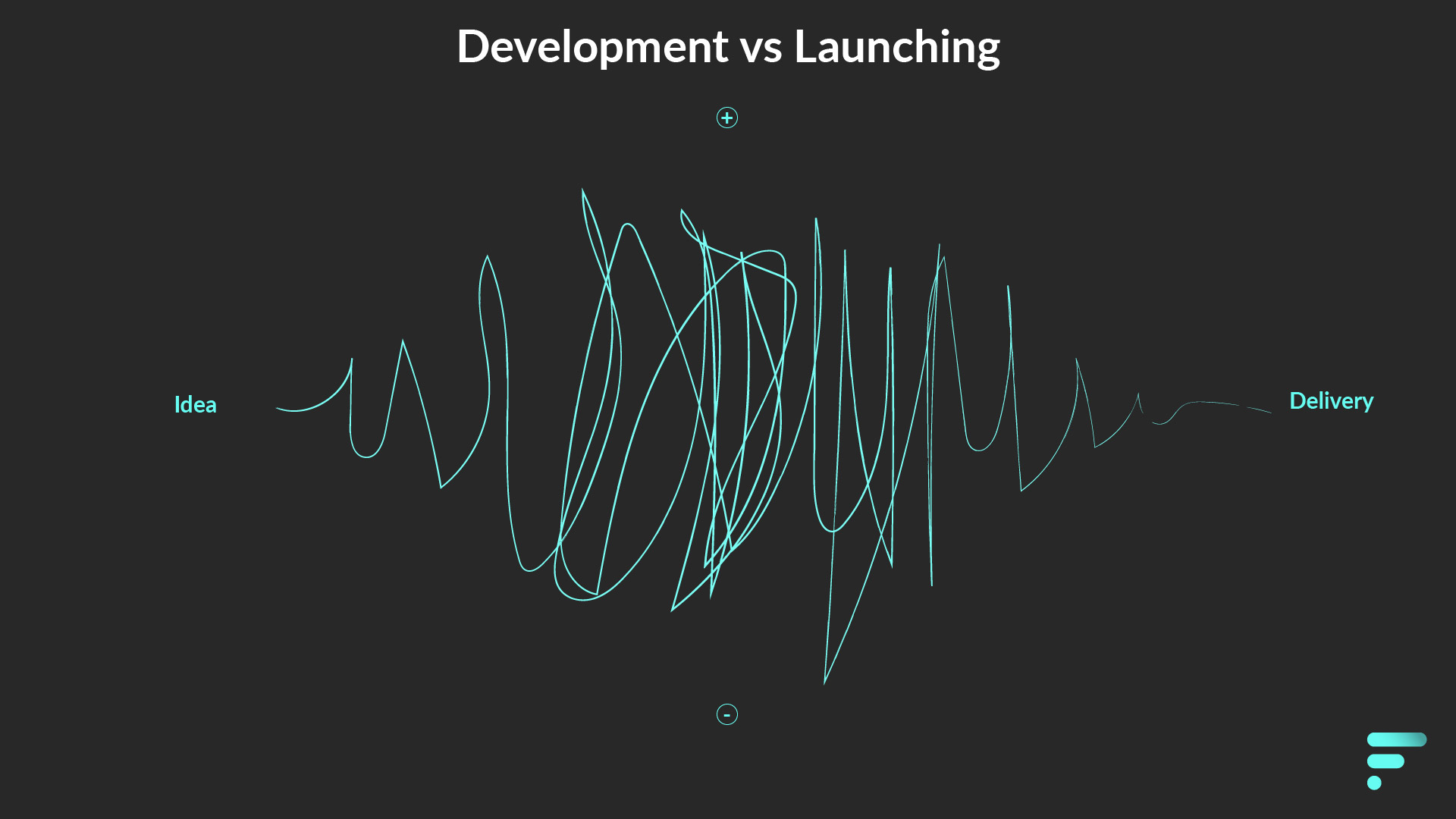 Development and Launching