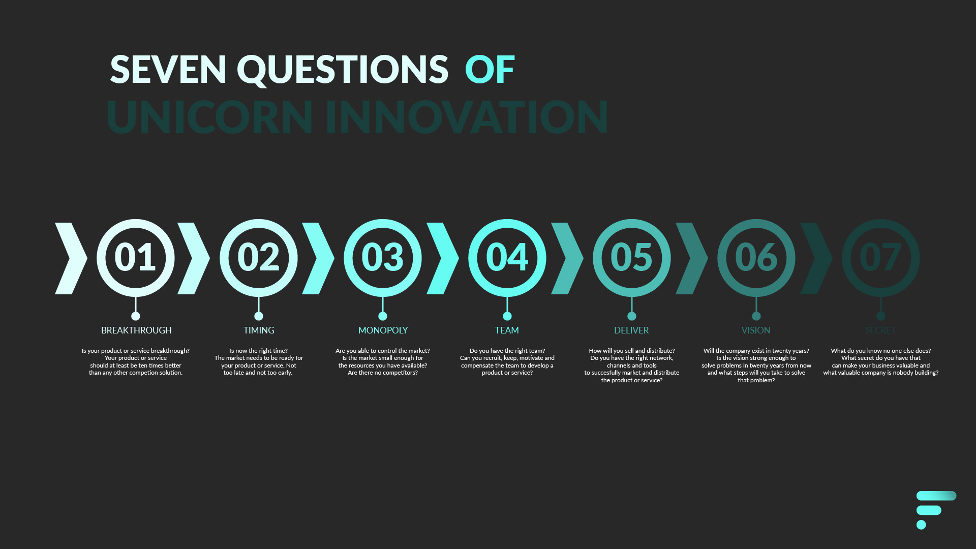 Unicorn questions - Peter Thiel - Fabian Post - Business Development - Amsterdam
